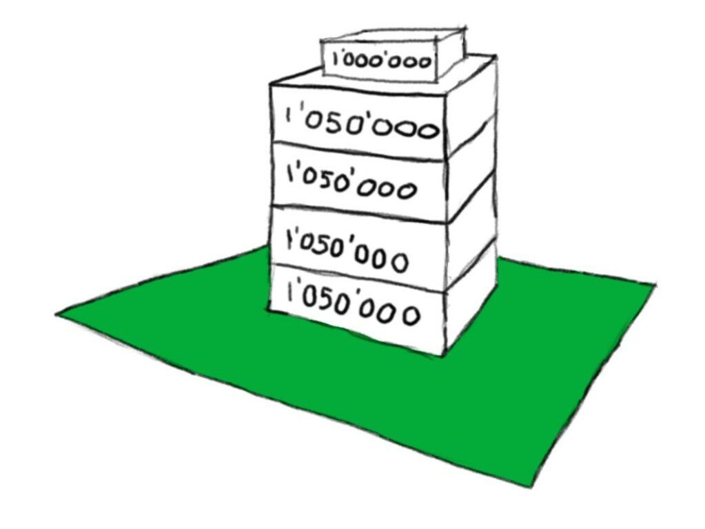 Exemple exemple de répartition de la valeur dans un bâtiment d'habitation.